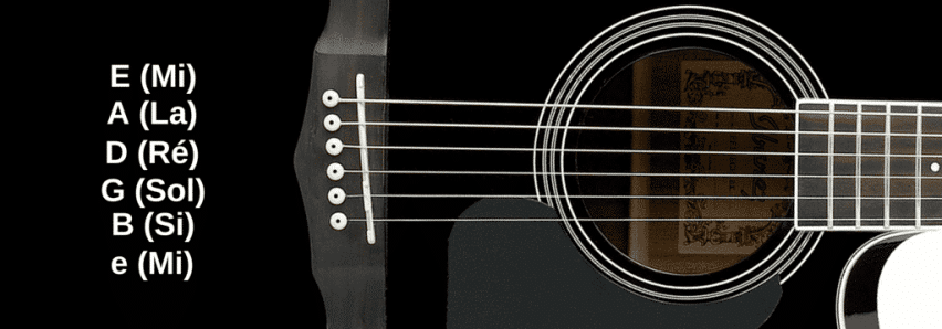 note-guitare