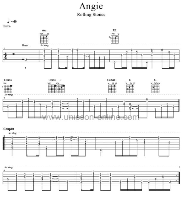 Guitar pro 7 avis et test logiciel pour apprendre la guitare facilement - Apprendre la guitare seul mi guitar ...